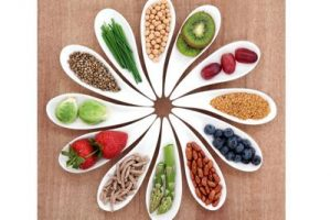 food_inflammation_test